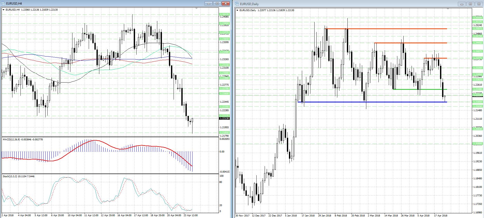 Форумы для анализа forex валюты eur без вложений на бирже форекс