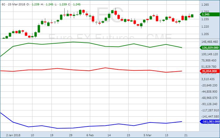 Максифорекс прогноз евро доллар на 14 марта форекс аналитика цен
