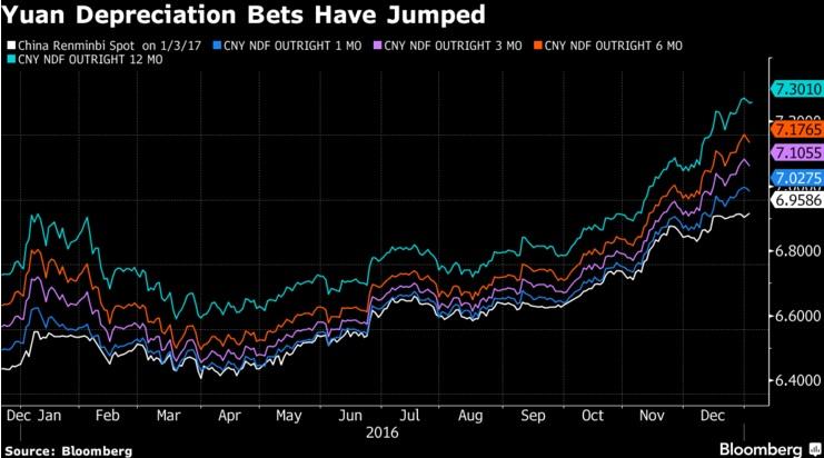 Восемь графиков, объясняющие суть происходящего на рынках в данный момент
