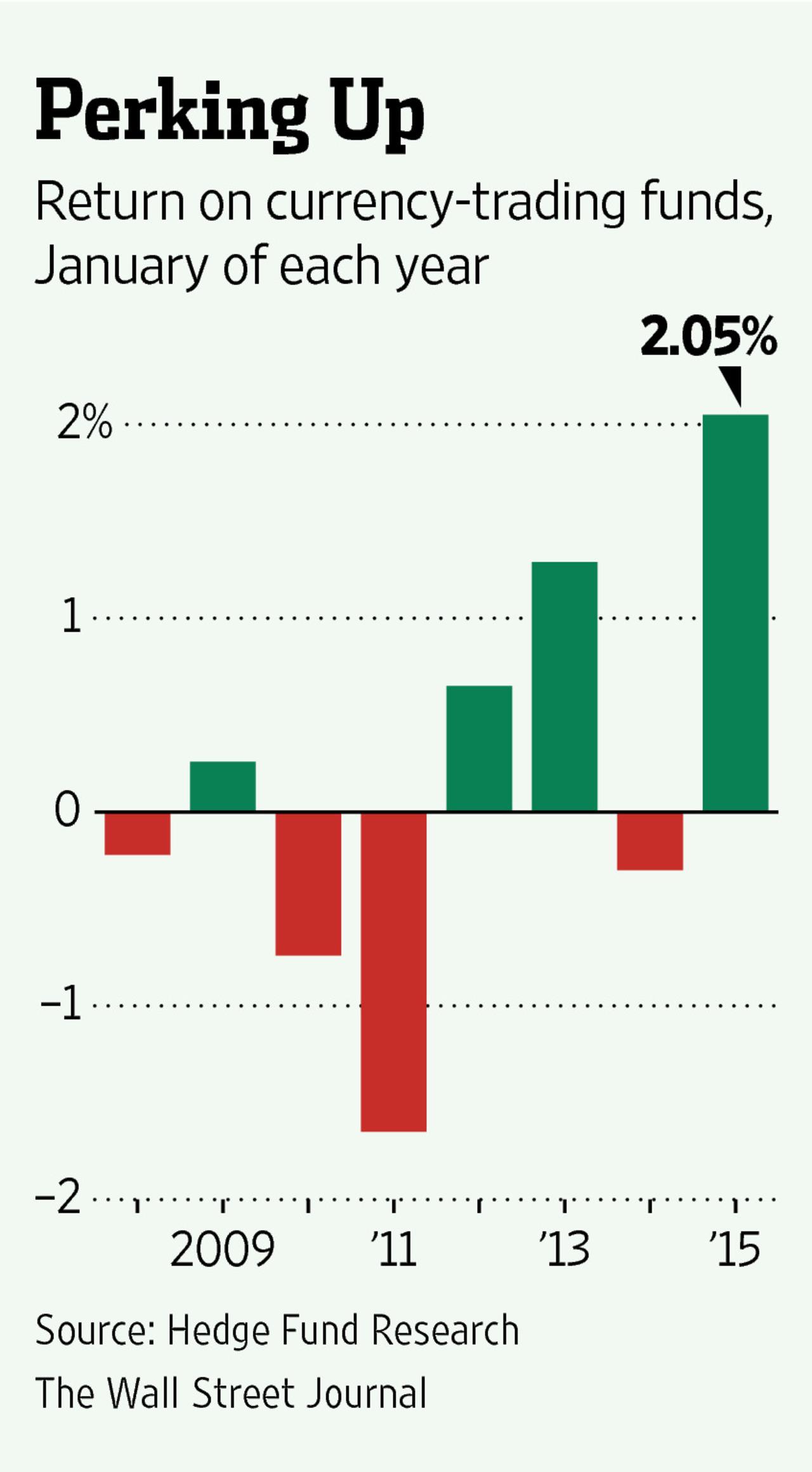 Обзор: почему обвалились цены на нефть и почему низкие цены такими и останутся