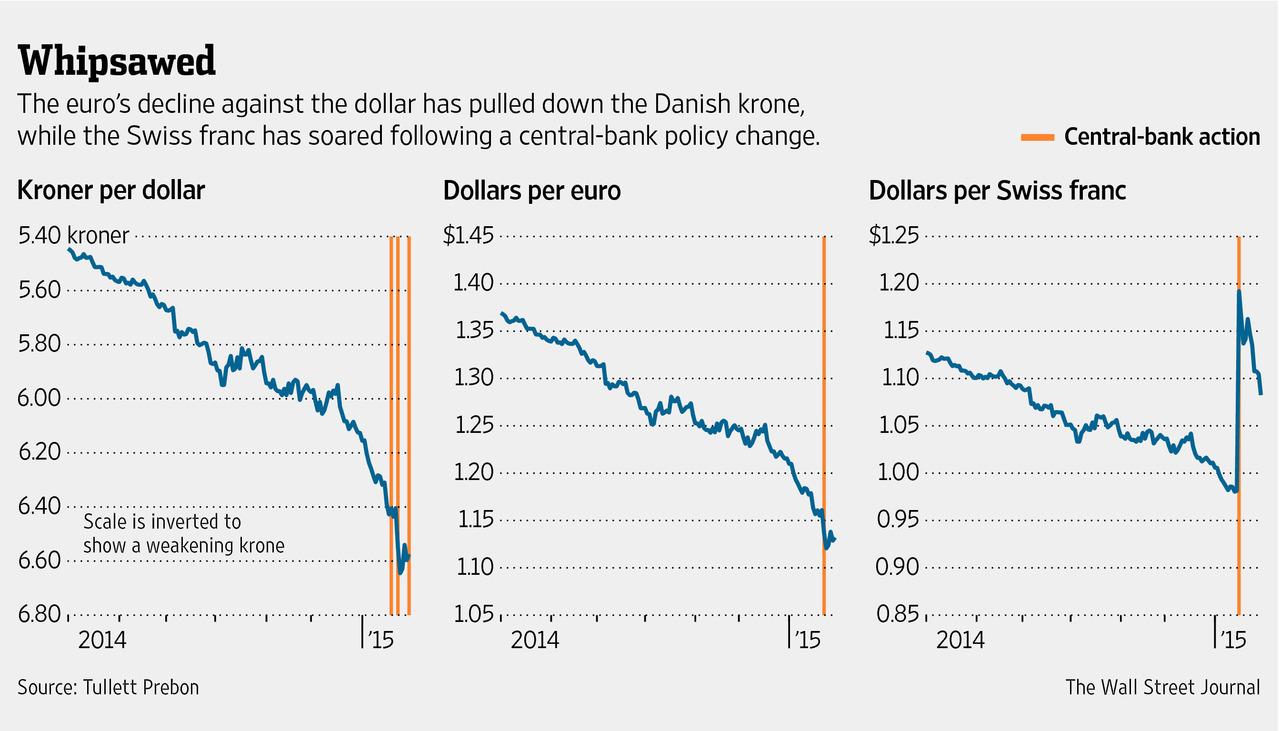 Обзор: Охота за трендом становится лучшей стратегией на валютном рынке
