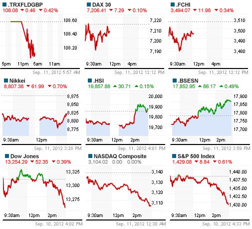 Глобальные акции падают, ESM поднимает евро