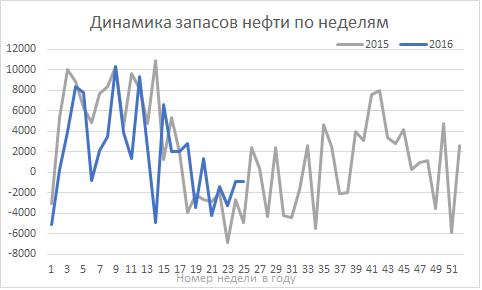 Периоды сезонной активности forex mql4 normalizedouble