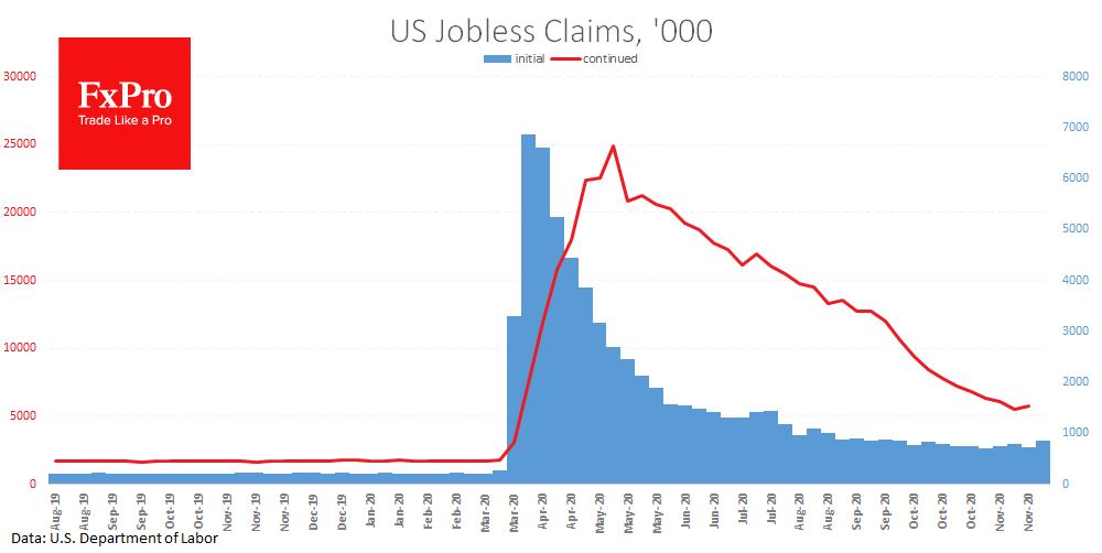 Резкий рост обращений за пособиями в США рискует развернуть тренд рынка труда
