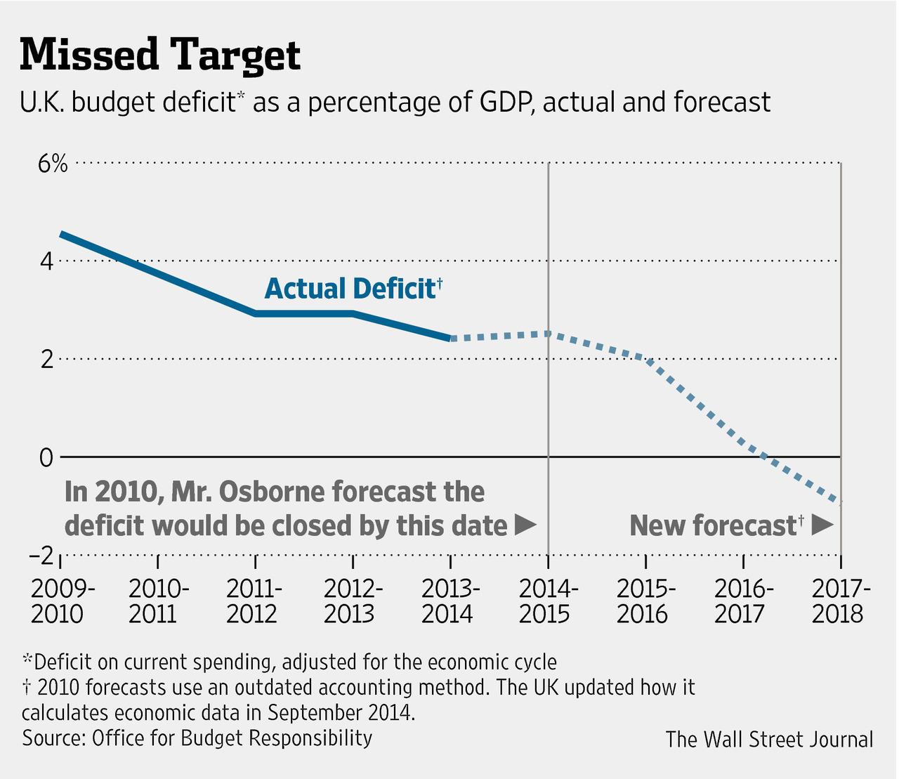 Обзор: Президент ФРС Далласа Ричард Фишер: сокращение баланса не причинит вреда