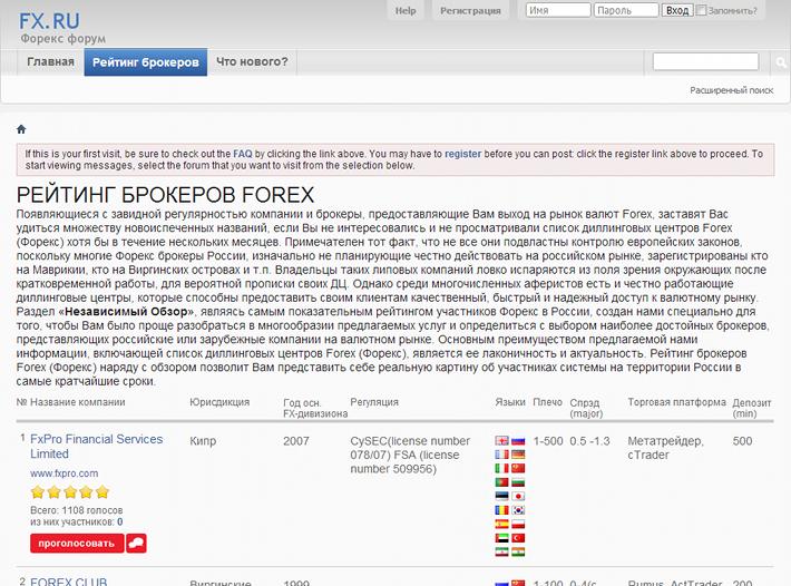 Форум брокер для forex эфективный способ заработать на форексе