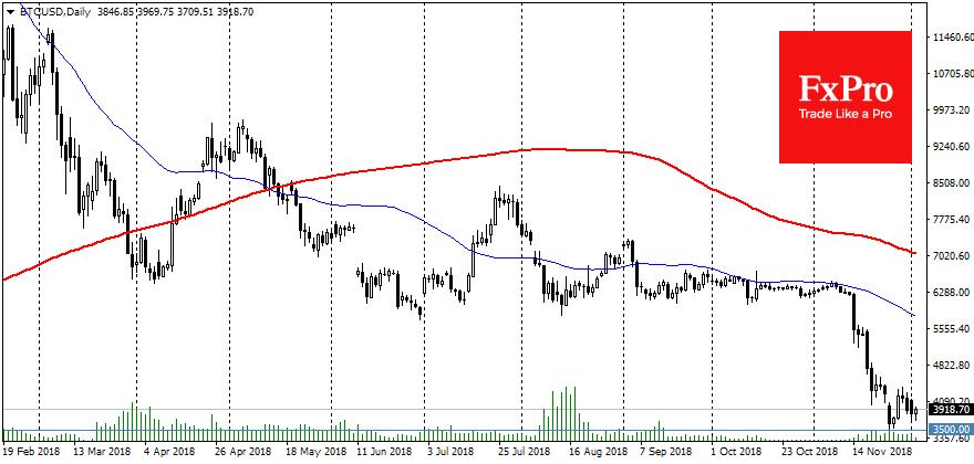 ph bitcoin di trading bitcoin magento